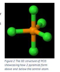 Pcl5 Villanova College Chemistry Blog